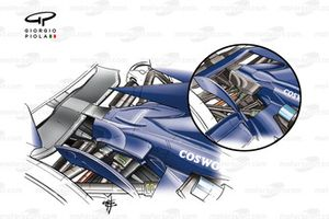 Williams FW28 - deleted mid wing (inset) and additional fins added to engine cover