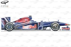 Vue latérale de la STR4 (Red Bull RB5), sans l'aileron de requin sur le capot mo^teur
