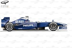 Williams FW31 2009 Melbourne side view