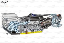 Boîte de vitesses de la Red Bull RB5