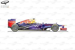 Vue latérale de la Red Bull RB9, Italie