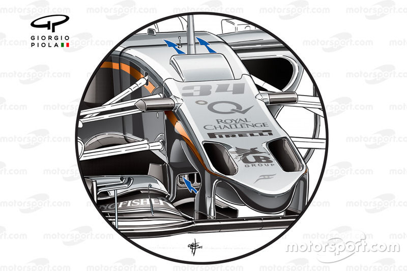 Design do bico da Force India VJM08B
