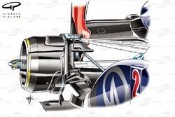 Frein de la Red Bull RB9, Grande-Bretagne