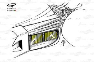 Ferrari 312B3 1974 sidepod radiators