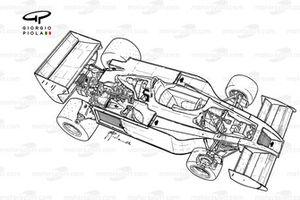 Renault RS01 1978, panoramica dettagliata