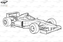 Vue d'ensemble de la Benetton B196