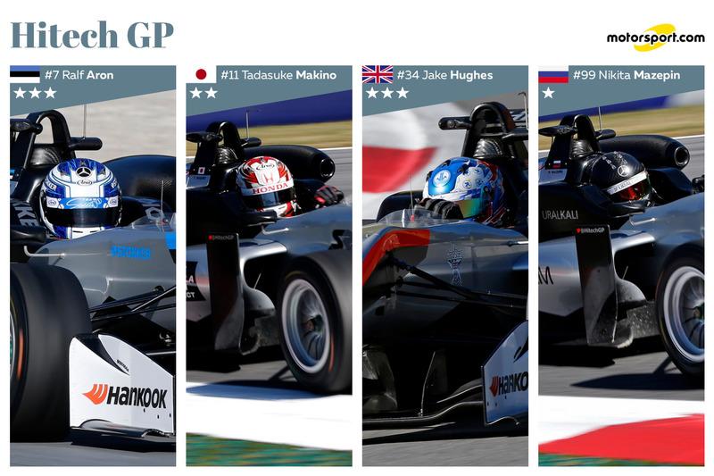 Line-up Hitech GP 2017 : Ralf Aron, Tadasuke Makino, Jake Hughes, Nikita Mazepin