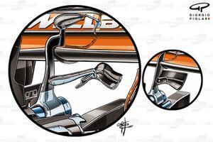 McLaren MCL32, Monkey-Seat, Vergleich