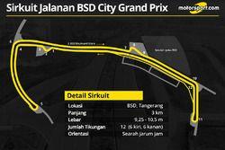 Layout sirkuit jalanan BSD CIty Grand Prix