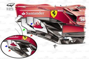 Ferrari SF70H: Windabweiser, Vergleich