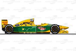La Benetton B193 pilotée par Michael Schumacher en 1993<br/> Reproduction interdite, exclusivité Motorsport.com. Utilisation commerciale ? <a href=