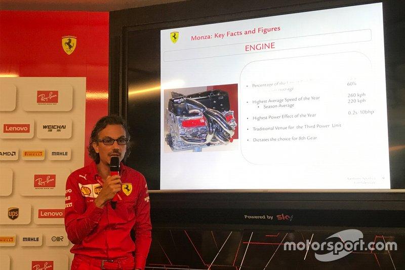 Laurent Mekies, Ferrari