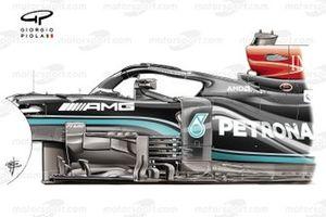 Detalle de la parte lateral antigua del Mercedes AMG F1 W12