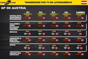 Horarios del GP de Austria para Latinoamérica