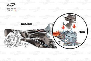 Comparación de la caja de cambios de Mercedes AMG F1 W04-W05