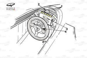 Cockpit Ferrari 639