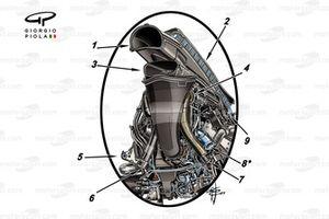 Red Bull Racing RB15, Honda engine