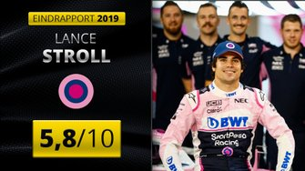 Eindrapport 2019 van Lance Stroll Racing Point