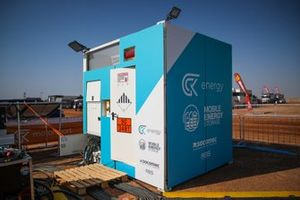 Energy storage of Solar Panel of Green Corp