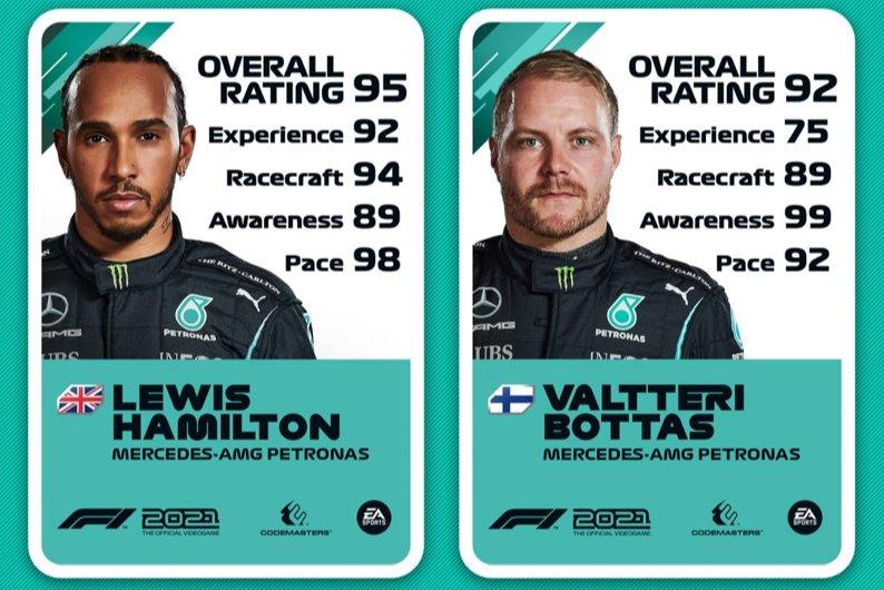 Valoración de Lewis Hamilton y Valtteri Bottas en F1 2021