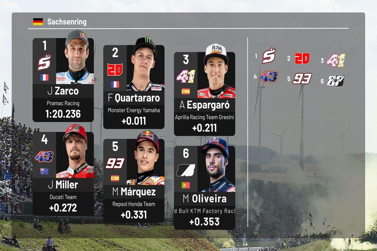 Parrilla de salida del GP de Alemania MotoGP