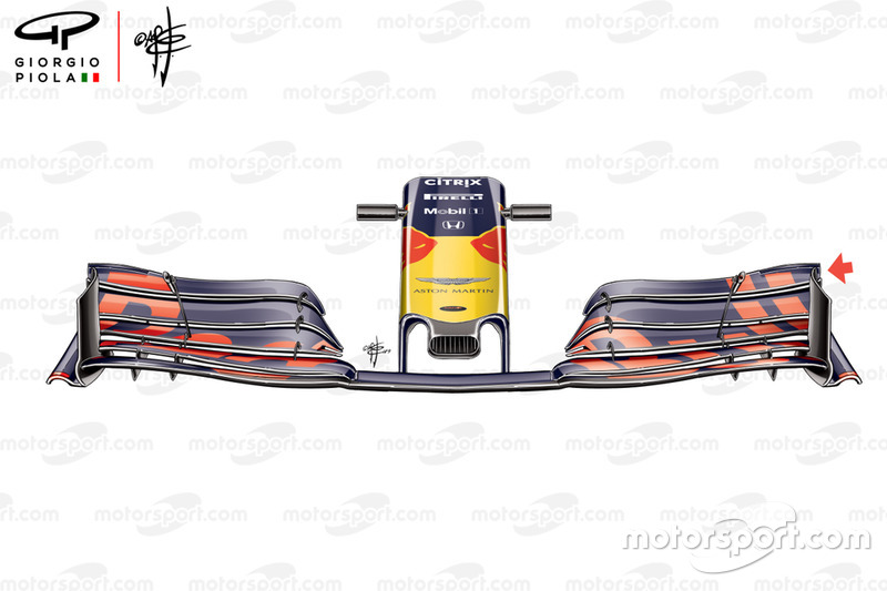 Alerón delantero del Red Bull RB15 en el GP de China
