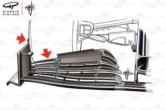 Alfa Romeo Racing C38 detalle del alerón delantero