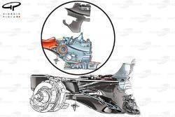 Comparaison de boîtes de vitesses de la Mercedes W04