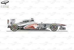 Vue latérale de la McLaren MP4-28, Italie