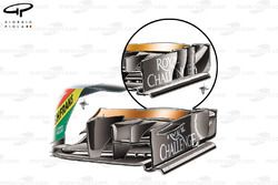 Force India VJM07 front wing, old specification inset