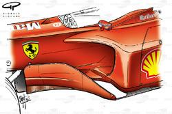 Nouveau châssis de la Ferrari F2001