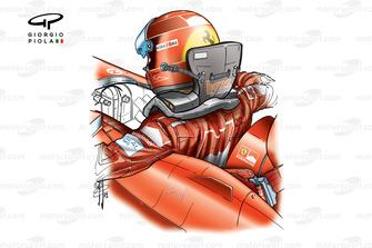 Système HANS de Michael Schumacher