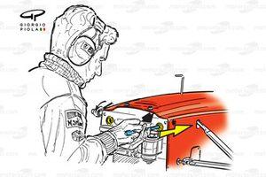 تغييرات ذراع الالتواء على سيارة فيراري إف399