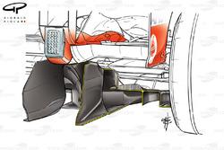 Diffuseur de la Ferrari F2005