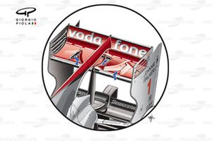 McLaren MP4-25 rear wing with F-Duct solution, note additional inlets in mainplane (blue arrows), whilst the chord of the upper flap is also reduced (see white dotted line for usual position of leading edge)