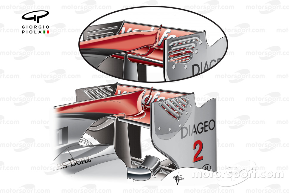 McLaren MP4-25 revised F-duct system, air pushed through mainplane, rather than the top flap (inset)