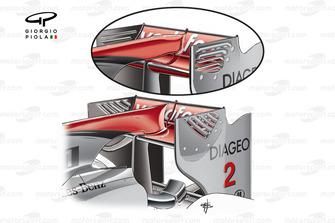 La version revue du F-Duct de la McLaren MP4-25 avec un passage du flux d'air sur le plan inférieur de l'aileron arrière