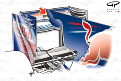 Red Bull RB5 2009 rear wing detail