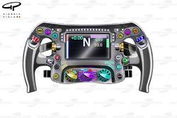 Vue de l'avant du volant de la Mercedes W05 de Hamilton
