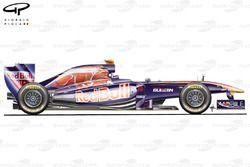 Toro Rosso STR6 side view, Australian GP