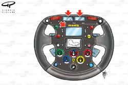 Volant de la Ferrari F1-2000 (651)