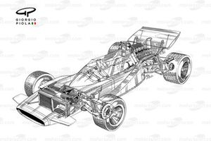 Matra MS120 1970 detailed overview