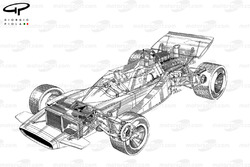 Matra Simca MS120 1970 detailed overview