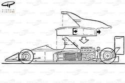 Brabham BT59