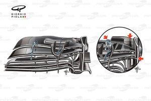 Переднее антикрыло McLaren MP4-31. Изменения показаны во врезе
