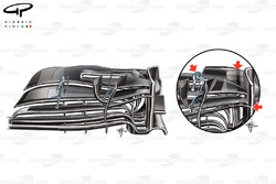 McLaren MP4-31 front wing detail (changes inset)