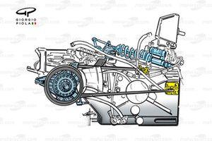 Benetton B199 1999 gearbox