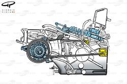 Boîte de vitesses de la Benetton B199