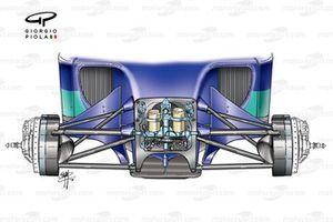 Sauber C20 2001 front end overview