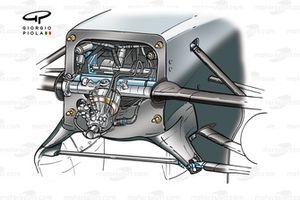 McLaren MP4-17D 2003 front bulkhead detail